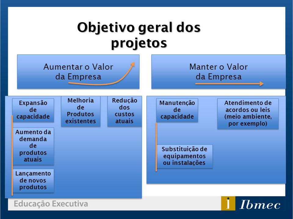 Objetivo geral dos projetos
