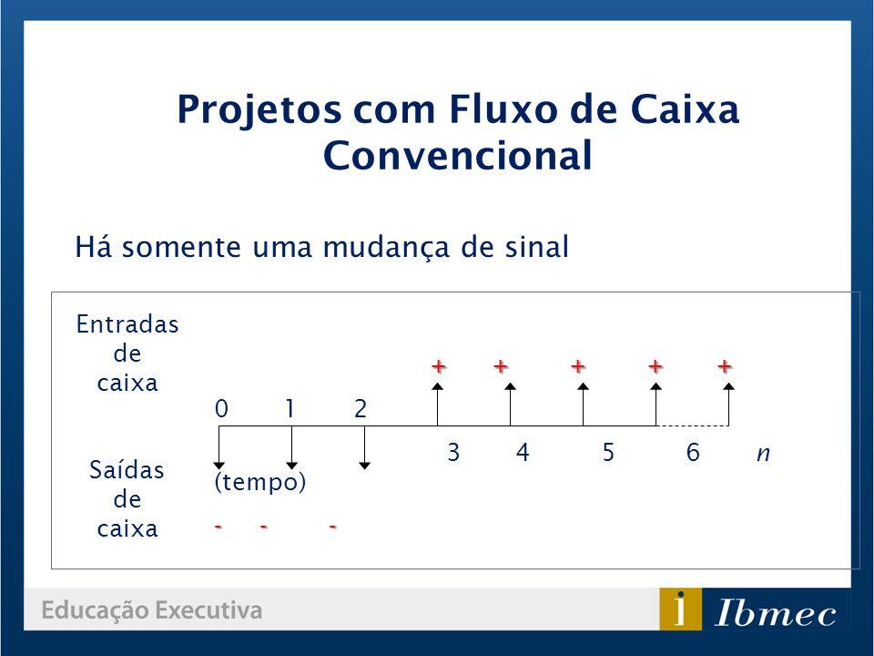 Projetos com Fluxo de Caixa Convencional