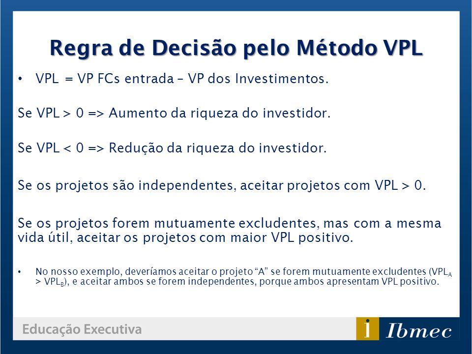 Regra de Decisão pelo Método VPL