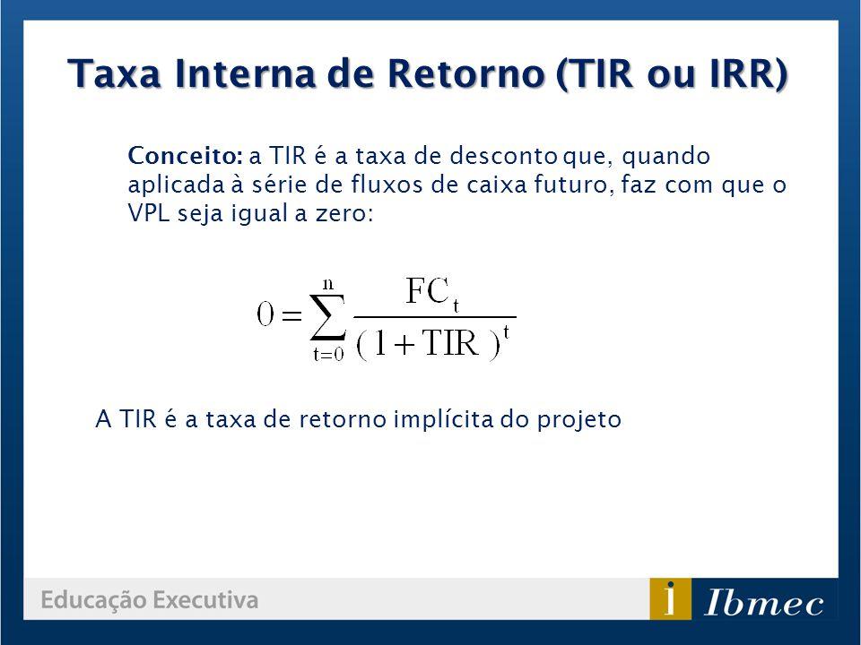 Taxa Interna de Retorno (TIR ou IRR)