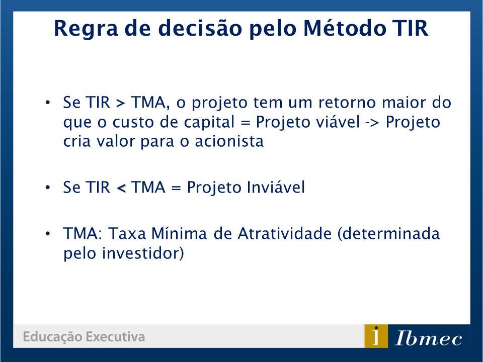 Regra de decisão pelo Método TIR