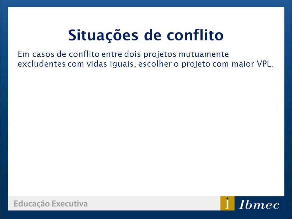 Situações de conflito Em casos de conflito entre dois projetos mutuamente excludentes com vidas iguais, escolher o projeto com maior VPL.