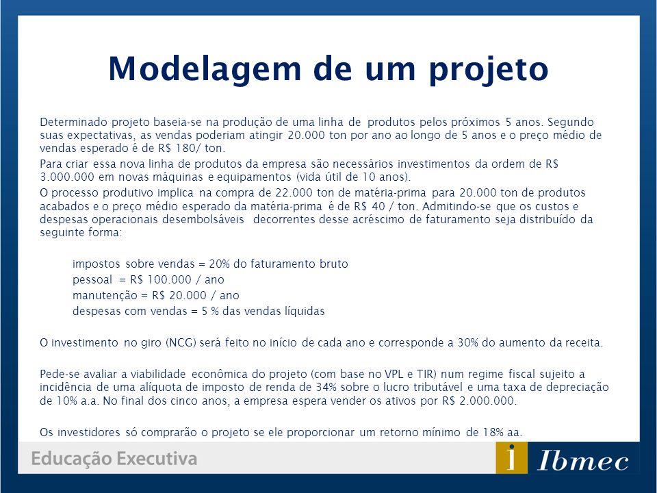 Modelagem de um projeto
