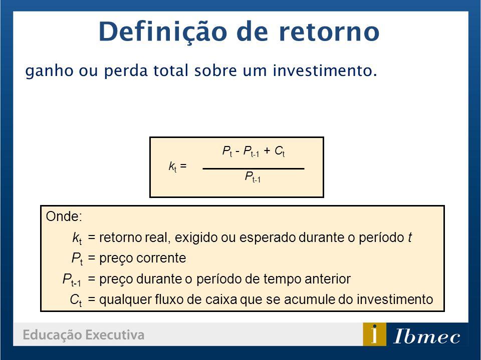 Definição de retorno ganho ou perda total sobre um investimento. Onde: