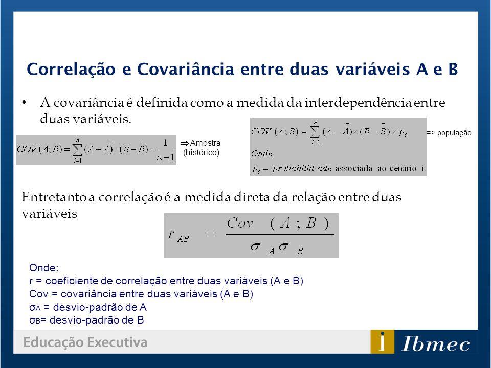 Correlação e Covariância entre duas variáveis A e B