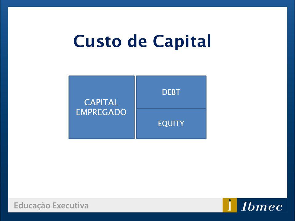 Custo de Capital CAPITAL EMPREGADO DEBT EQUITY