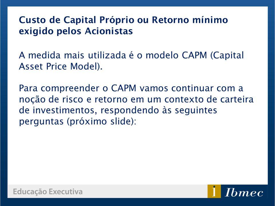 Custo de Capital Próprio ou Retorno mínimo exigido pelos Acionistas