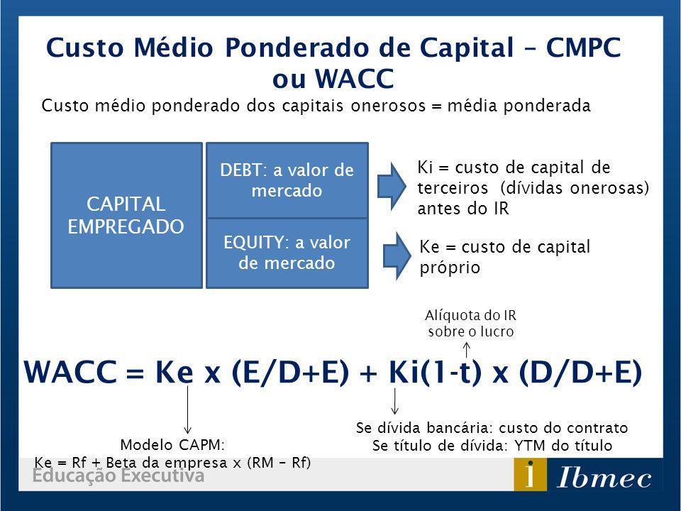 WACC = Ke x (E/D+E) + Ki(1-t) x (D/D+E)