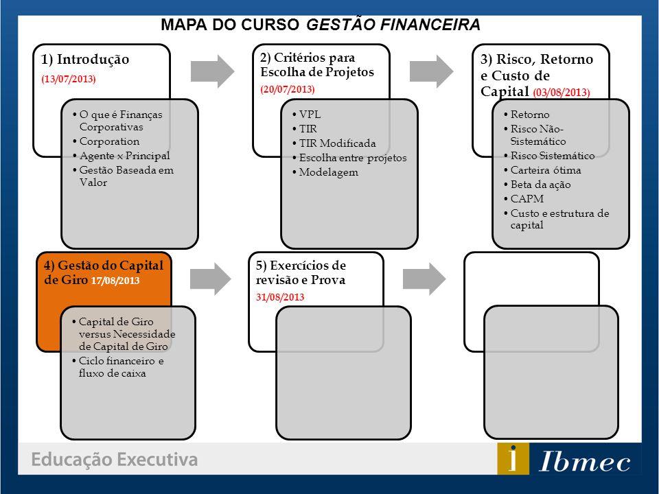 MAPA DO CURSO GESTÃO FINANCEIRA