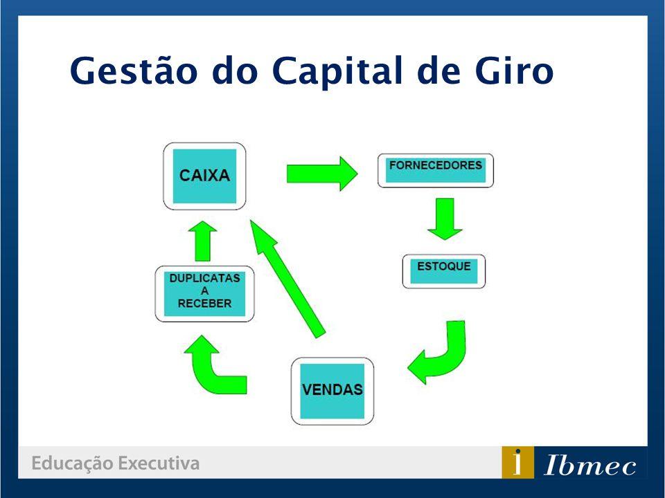 Gestão do Capital de Giro