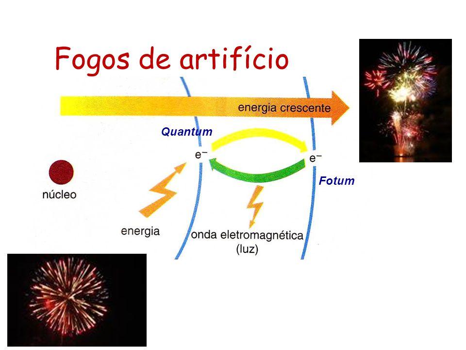 Fogos de artifício Quantum Fotum