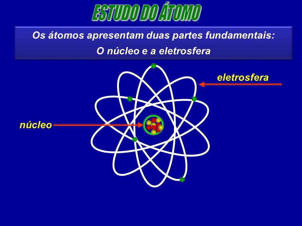 ESTUDO DO ÁTOMO Os átomos apresentam duas partes fundamentais: