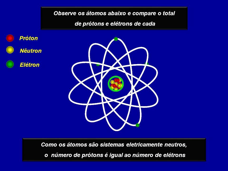 Observe os átomos abaixo e compare o total