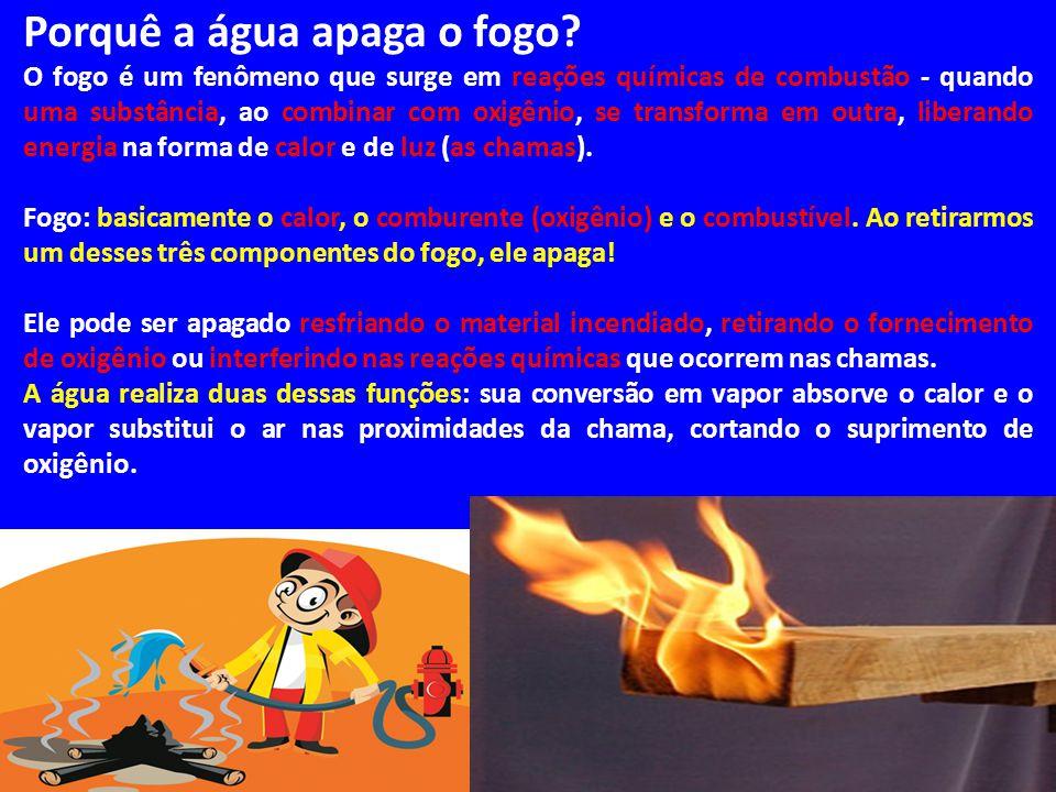 Porquê a água apaga o fogo