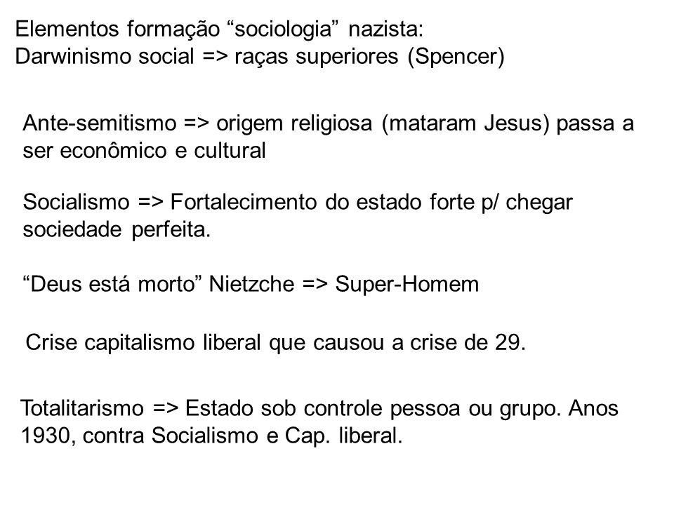 Elementos formação sociologia nazista: