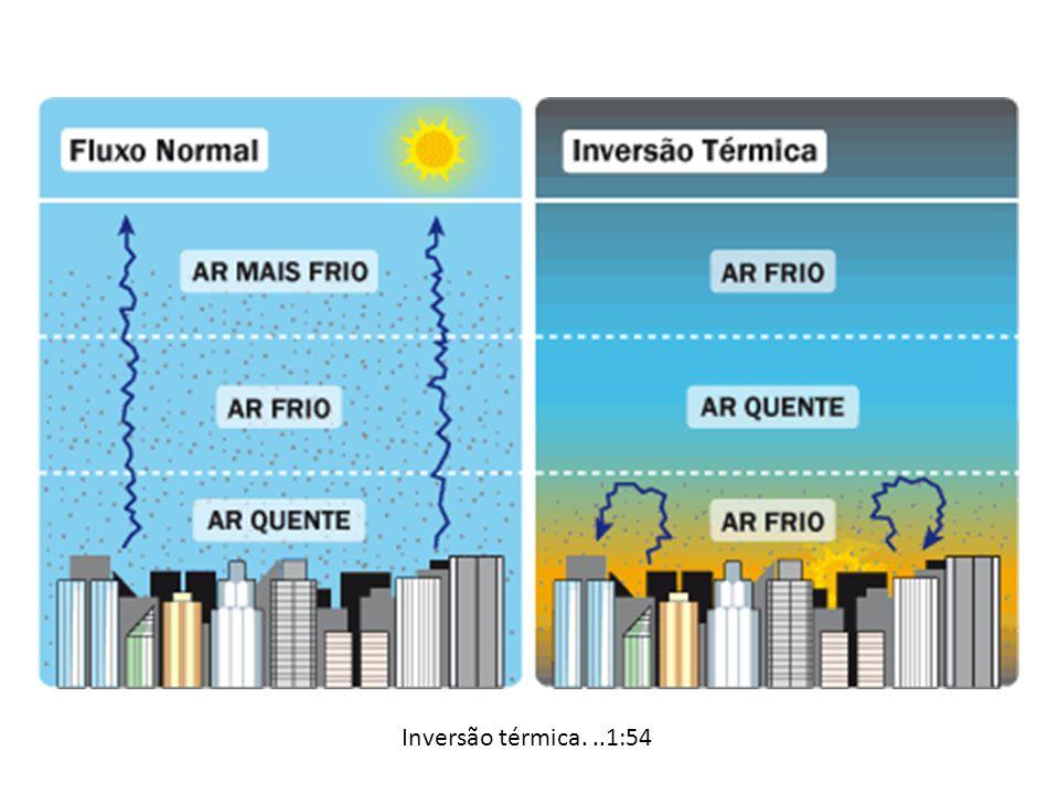 Inversão térmica. ..1:54