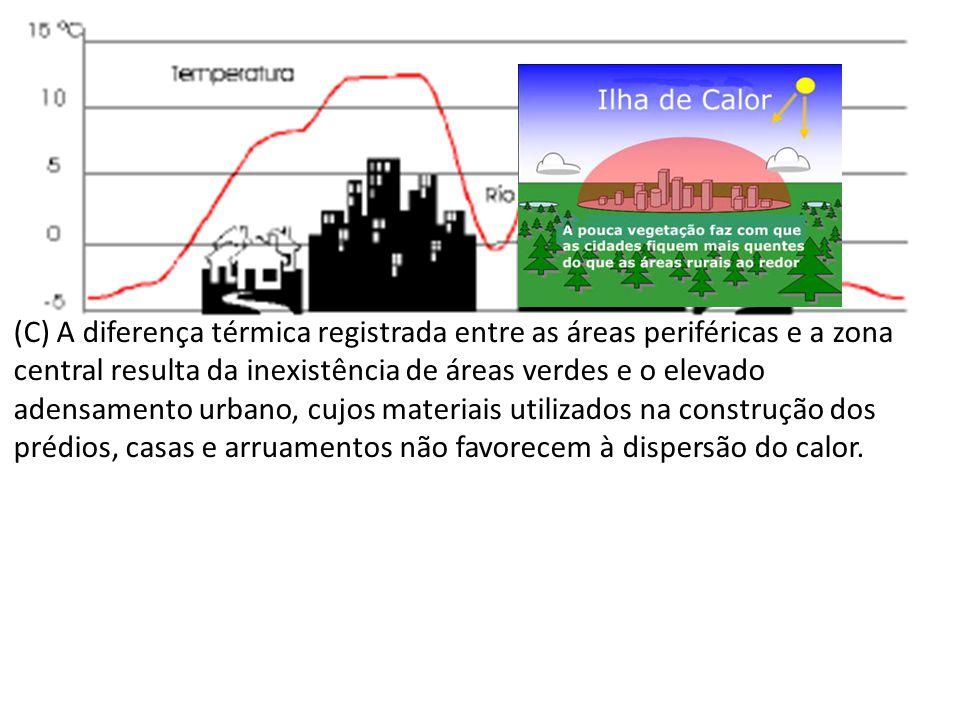 (C) A diferença térmica registrada entre as áreas periféricas e a zona central resulta da inexistência de áreas verdes e o elevado adensamento urbano, cujos materiais utilizados na construção dos prédios, casas e arruamentos não favorecem à dispersão do calor.