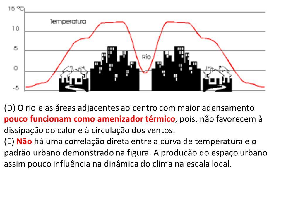 (D) O rio e as áreas adjacentes ao centro com maior adensamento pouco funcionam como amenizador térmico, pois, não favorecem à dissipação do calor e à circulação dos ventos.