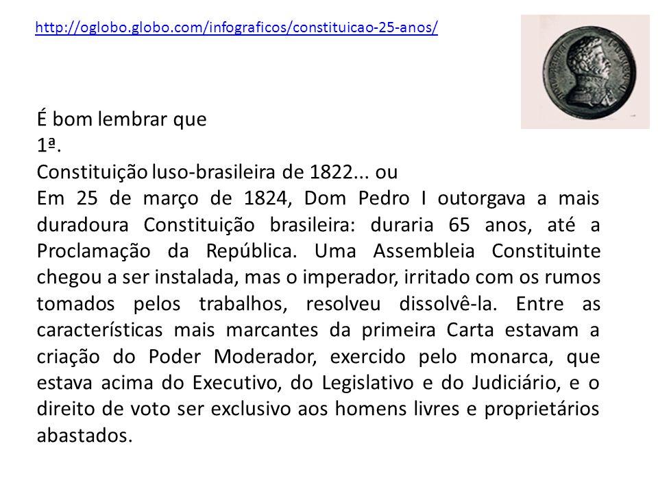 Constituição luso-brasileira de 1822... ou