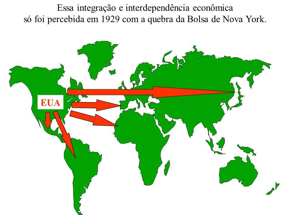 Essa integração e interdependência econômica