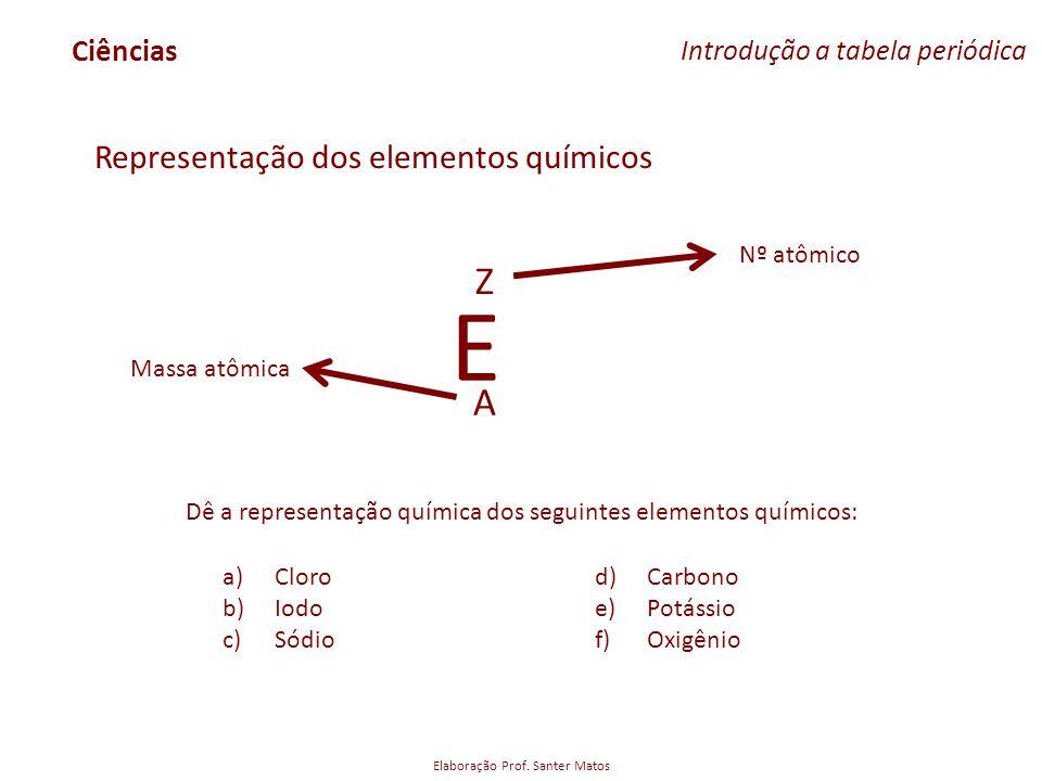 E Z A Representação dos elementos químicos Ciências