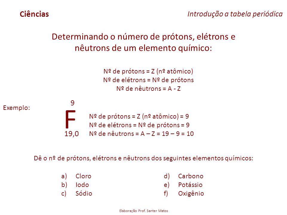 F Determinando o número de prótons, elétrons e