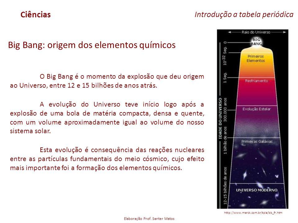 Elaboração Prof. Santer Matos