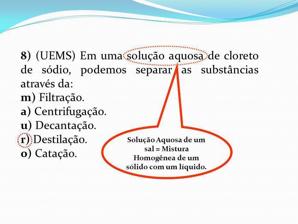 8) (UEMS) Em uma solução aquosa de cloreto de sódio, podemos separar as substâncias através da: