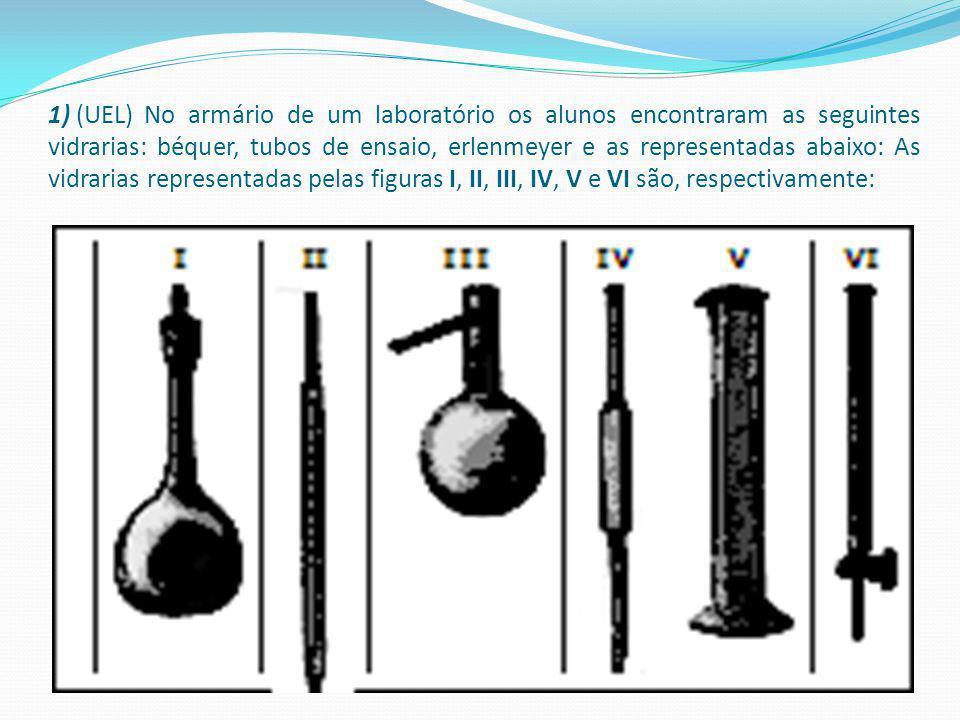 1) (UEL) No armário de um laboratório os alunos encontraram as seguintes vidrarias: béquer, tubos de ensaio, erlenmeyer e as representadas abaixo: As vidrarias representadas pelas figuras I, II, III, IV, V e VI são, respectivamente: