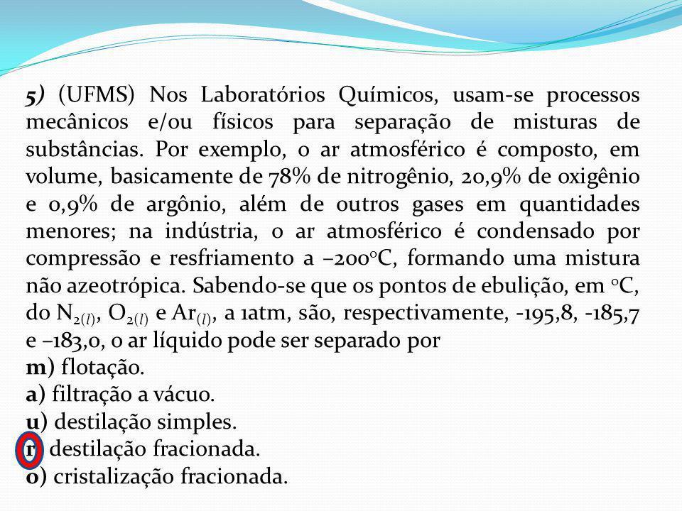 5) (UFMS) Nos Laboratórios Químicos, usam-se processos mecânicos e/ou físicos para separação de misturas de substâncias. Por exemplo, o ar atmosférico é composto, em volume, basicamente de 78% de nitrogênio, 20,9% de oxigênio e 0,9% de argônio, além de outros gases em quantidades menores; na indústria, o ar atmosférico é condensado por compressão e resfriamento a –200oC, formando uma mistura não azeotrópica. Sabendo-se que os pontos de ebulição, em oC, do N2(l), O2(l) e Ar(l), a 1atm, são, respectivamente, -195,8, -185,7 e –183,0, o ar líquido pode ser separado por