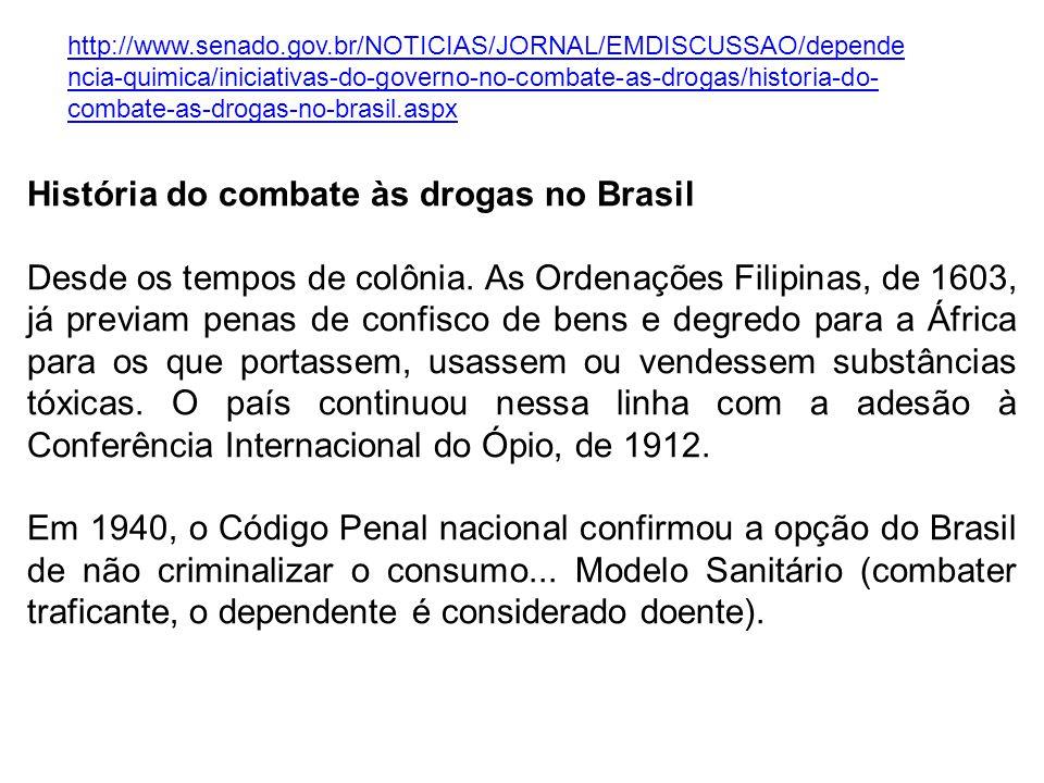 História do combate às drogas no Brasil