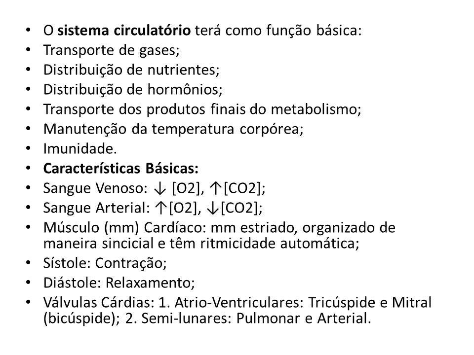 O sistema circulatório terá como função básica: