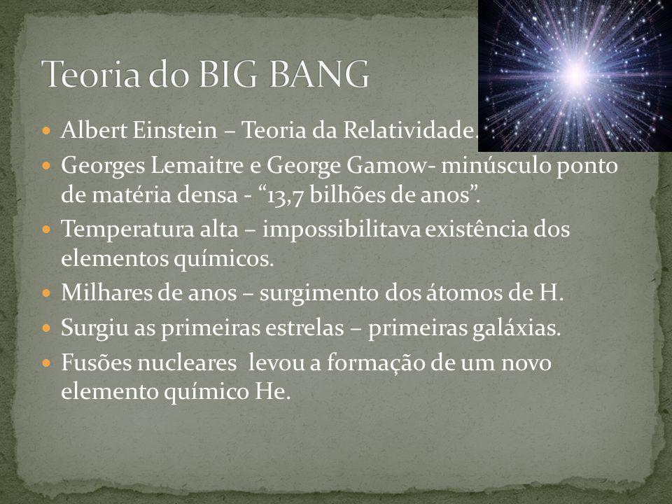 Teoria do BIG BANG Albert Einstein – Teoria da Relatividade.