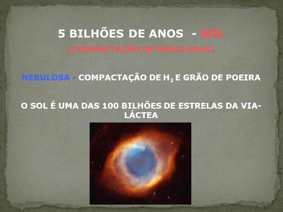 5 BILHÕES DE ANOS - SOL (COMPACTAÇÃO DE NEBULOSAS)