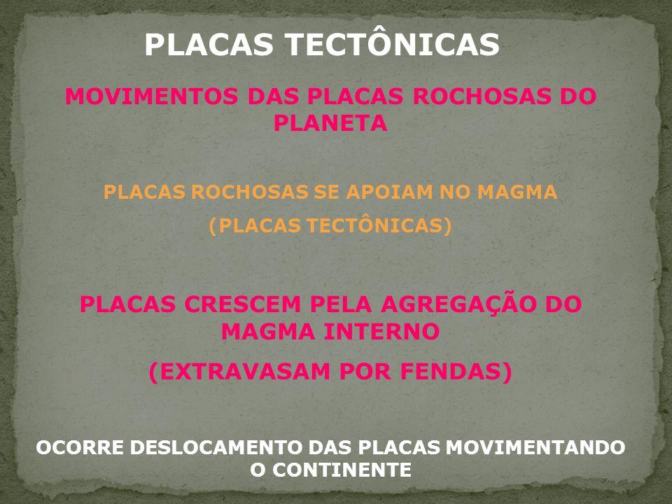 PLACAS TECTÔNICAS MOVIMENTOS DAS PLACAS ROCHOSAS DO PLANETA