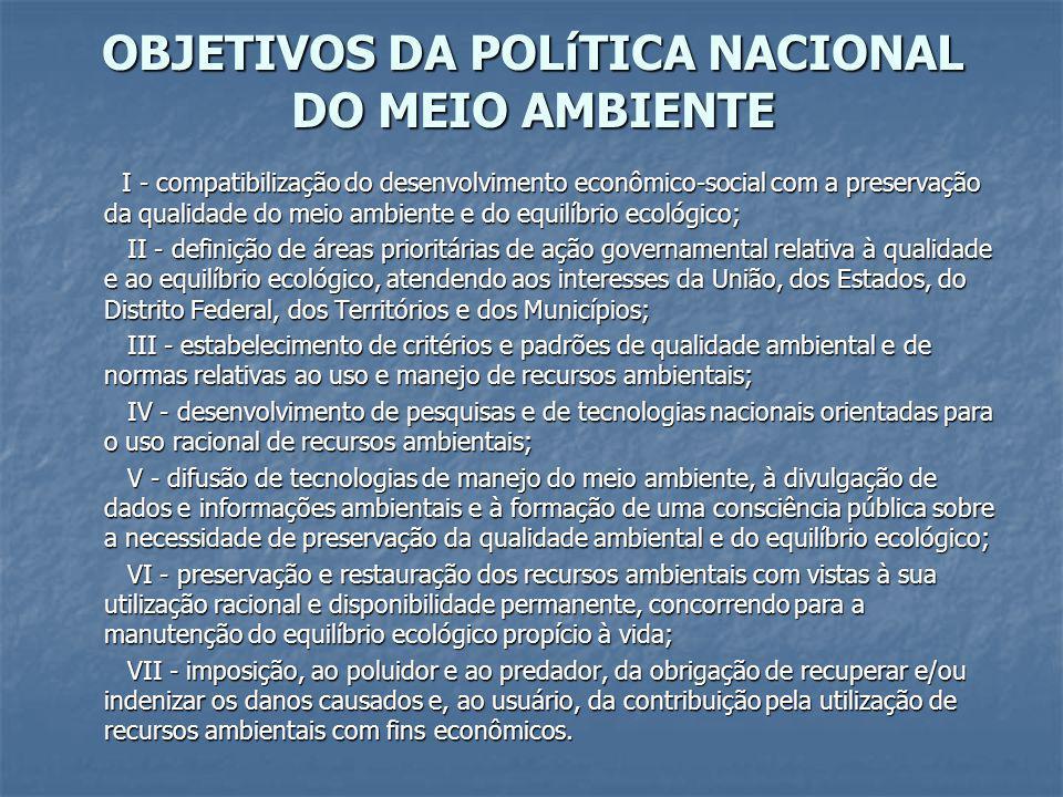 OBJETIVOS DA POLíTICA NACIONAL DO MEIO AMBIENTE