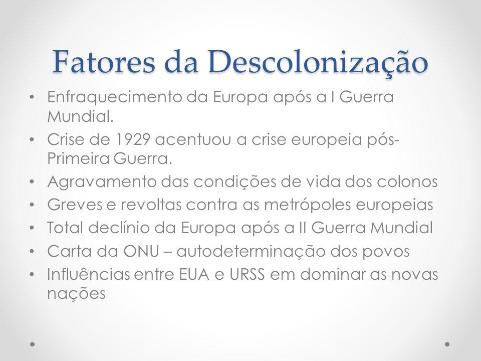Fatores da Descolonização