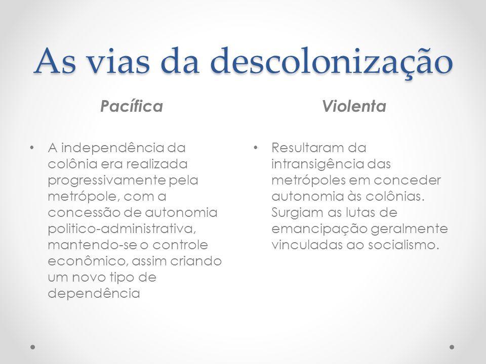 As vias da descolonização