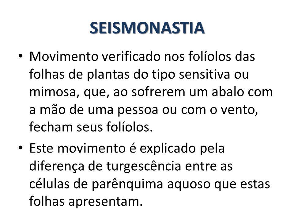 SEISMONASTIA