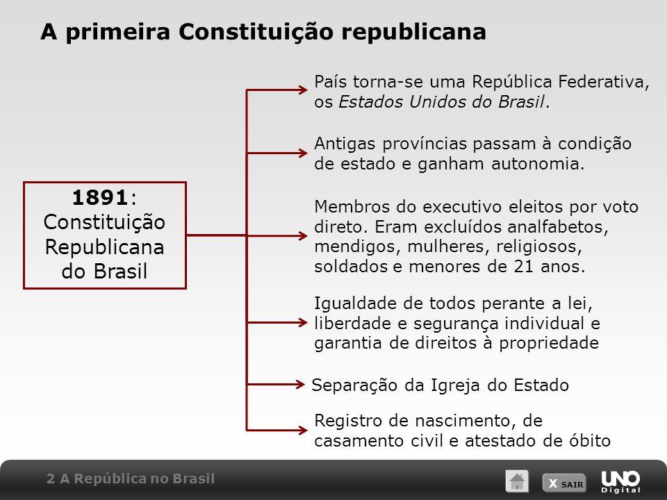 A primeira Constituição republicana