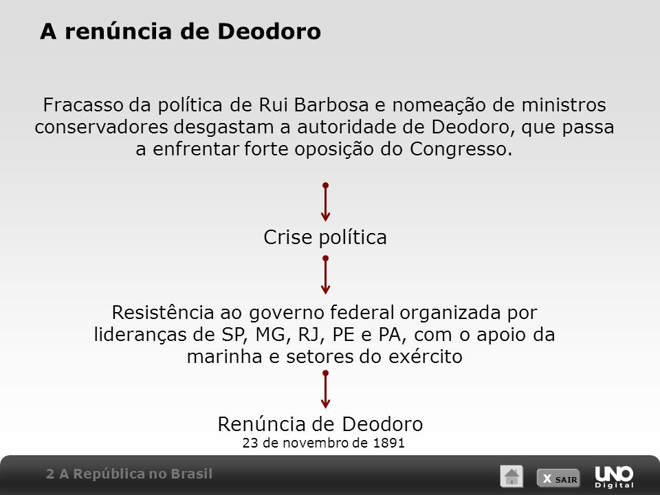 A renúncia de Deodoro Crise política Renúncia de Deodoro