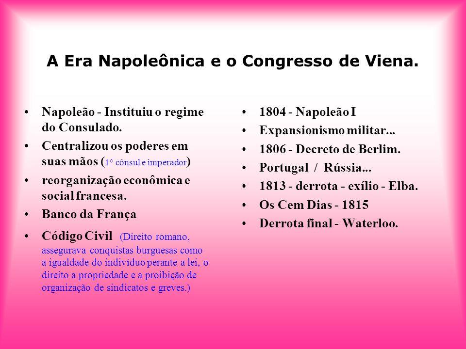 A Era Napoleônica e o Congresso de Viena.