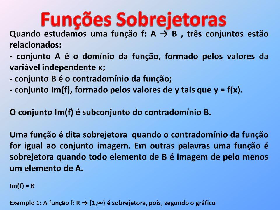 Funções Sobrejetoras Quando estudamos uma função f: A → B , três conjuntos estão relacionados: