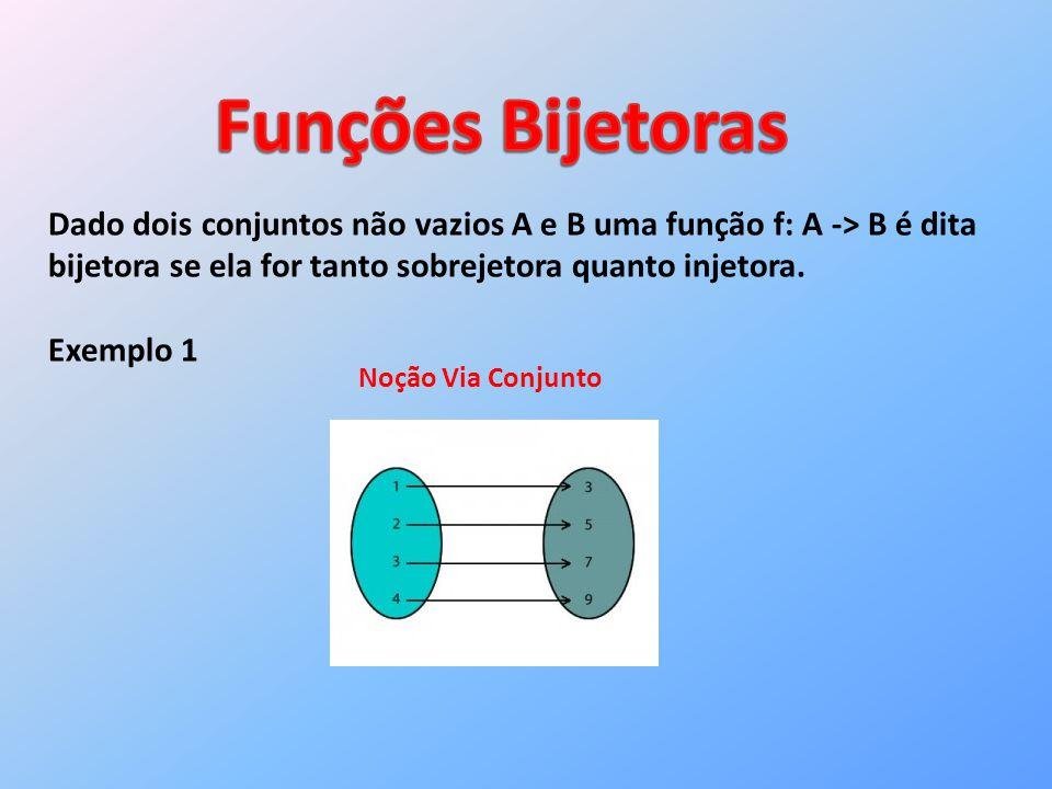 Funções Bijetoras Dado dois conjuntos não vazios A e B uma função f: A -> B é dita bijetora se ela for tanto sobrejetora quanto injetora.