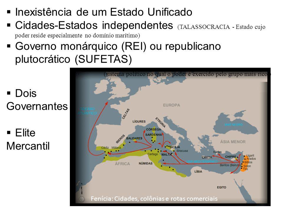 Inexistência de um Estado Unificado