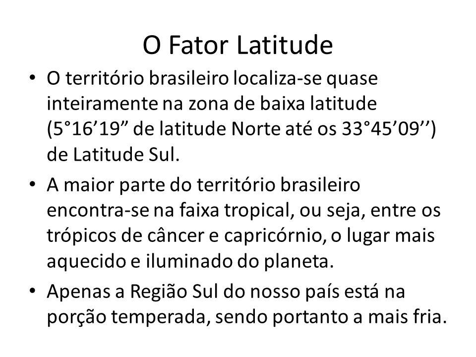 O Fator Latitude