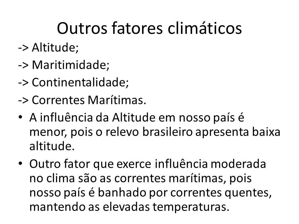 Outros fatores climáticos