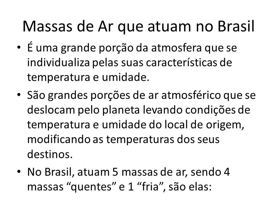 Massas de Ar que atuam no Brasil