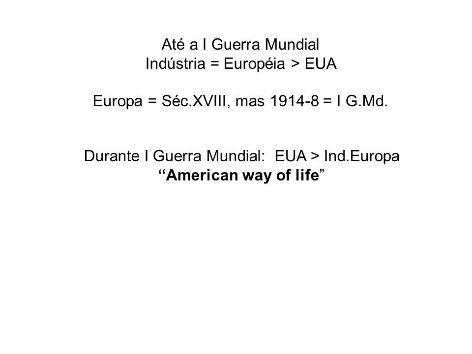 Indústria = Européia > EUA Europa = Séc.XVIII, mas 1914-8 = I G.Md.