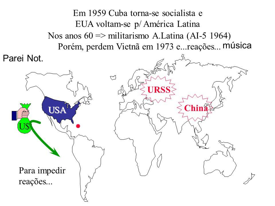 Em 1959 Cuba torna-se socialista e EUA voltam-se p/ América Latina